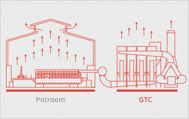 potroom-gtc-3